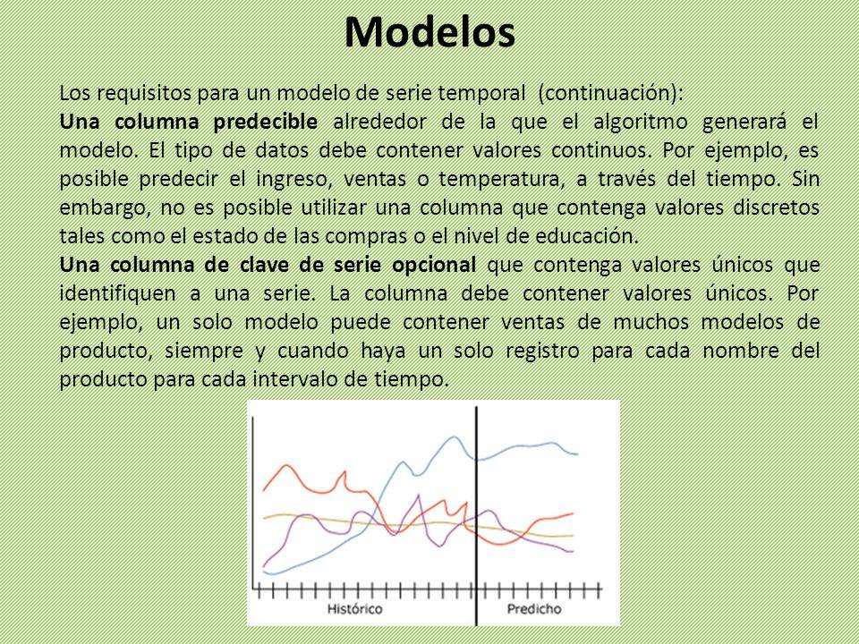 Modelos Los requisitos para un modelo de serie temporal (continuación):