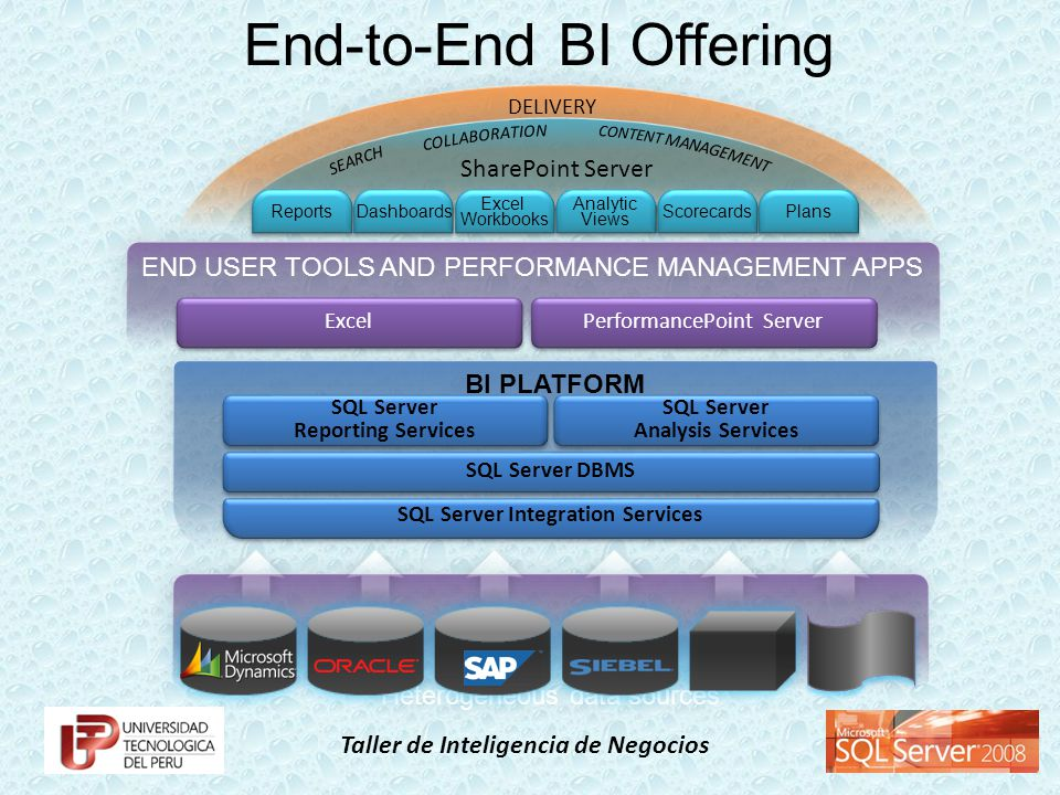 End-to-End BI Offering