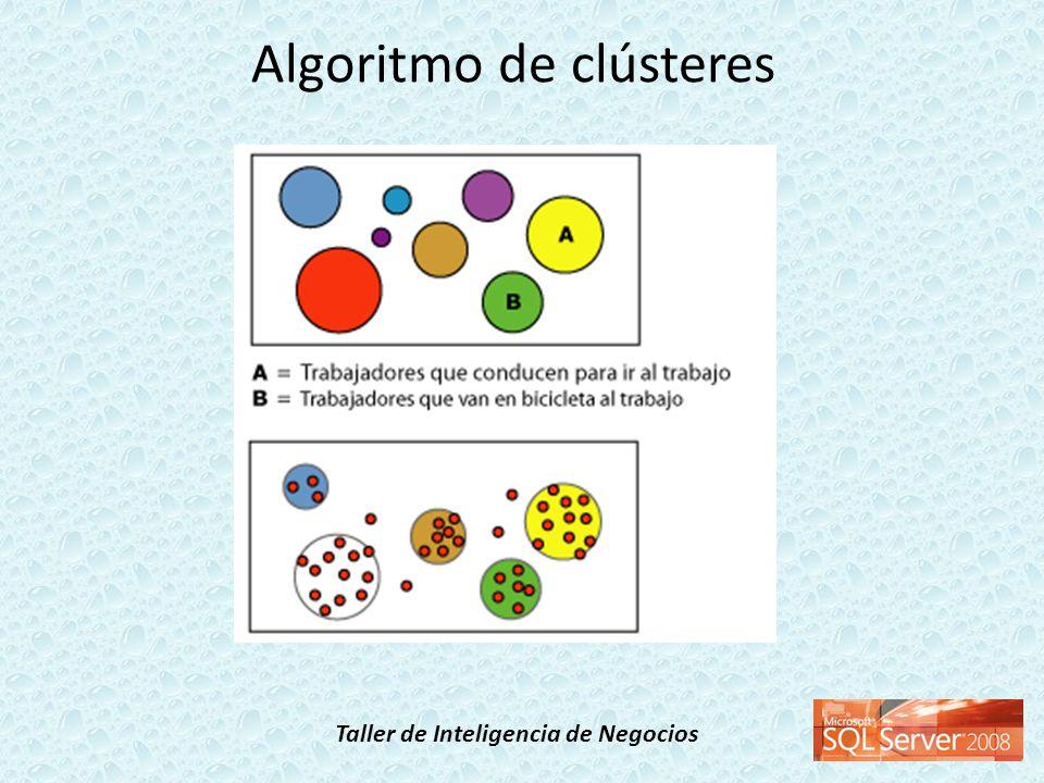 Algoritmo de clústeres