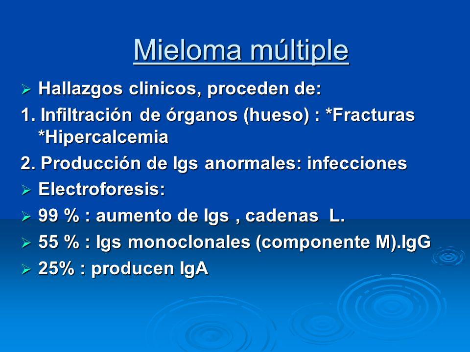 Mieloma múltiple Hallazgos clinicos, proceden de: