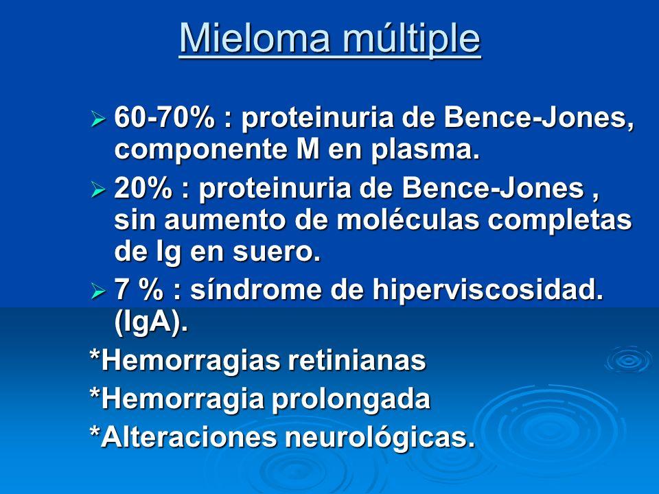 Mieloma múltiple 60-70% : proteinuria de Bence-Jones, componente M en plasma.