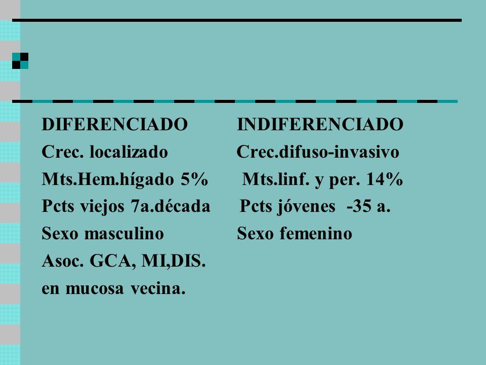 DIFERENCIADO INDIFERENCIADO