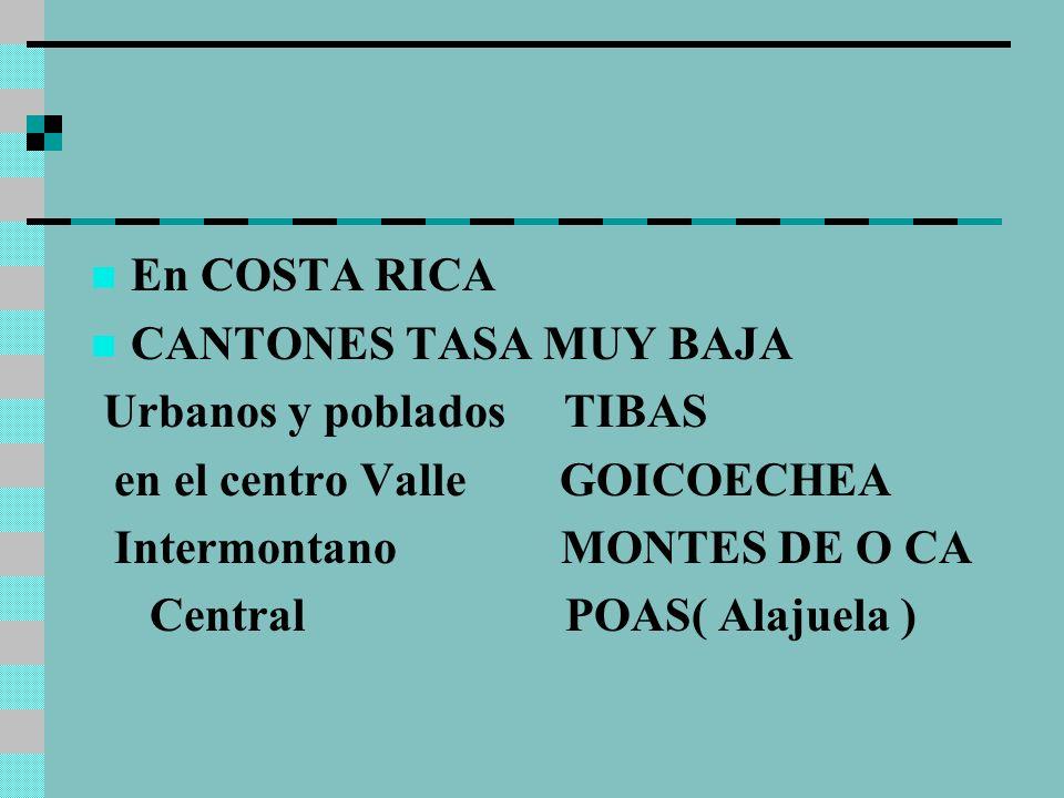 En COSTA RICACANTONES TASA MUY BAJA. Urbanos y poblados TIBAS. en el centro Valle GOICOECHEA.