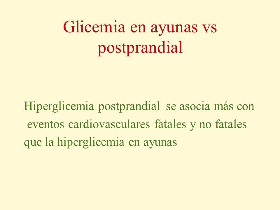 Glicemia en ayunas vs postprandial