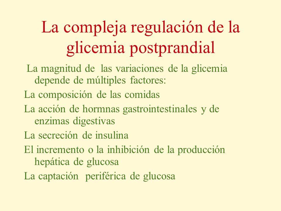 La compleja regulación de la glicemia postprandial