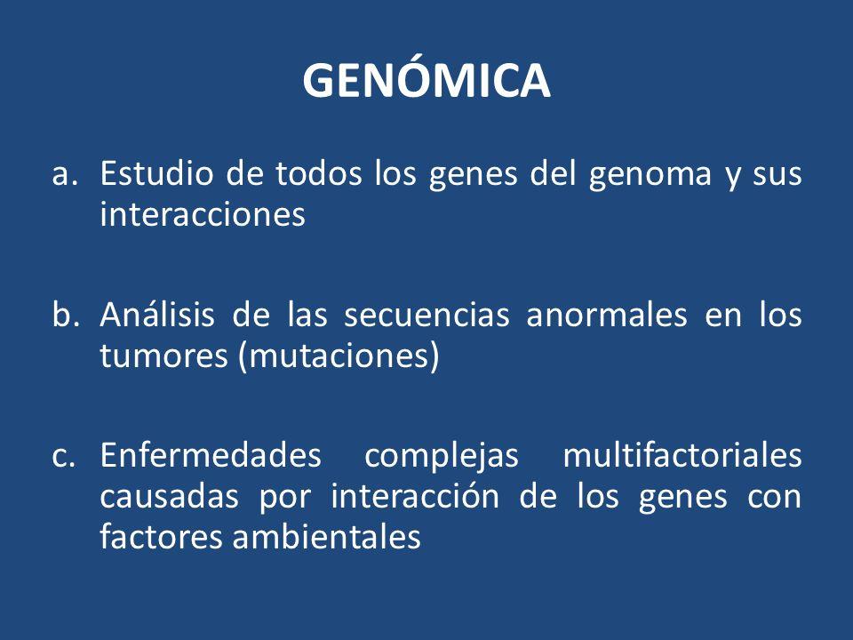 GENÓMICA Estudio de todos los genes del genoma y sus interacciones
