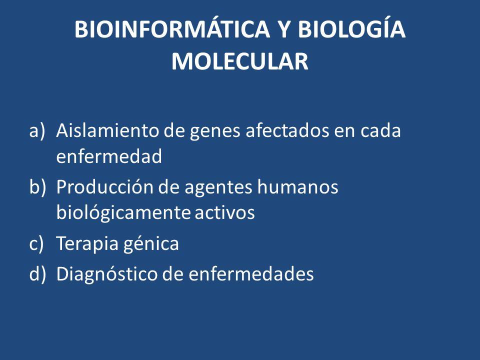 BIOINFORMÁTICA Y BIOLOGÍA MOLECULAR