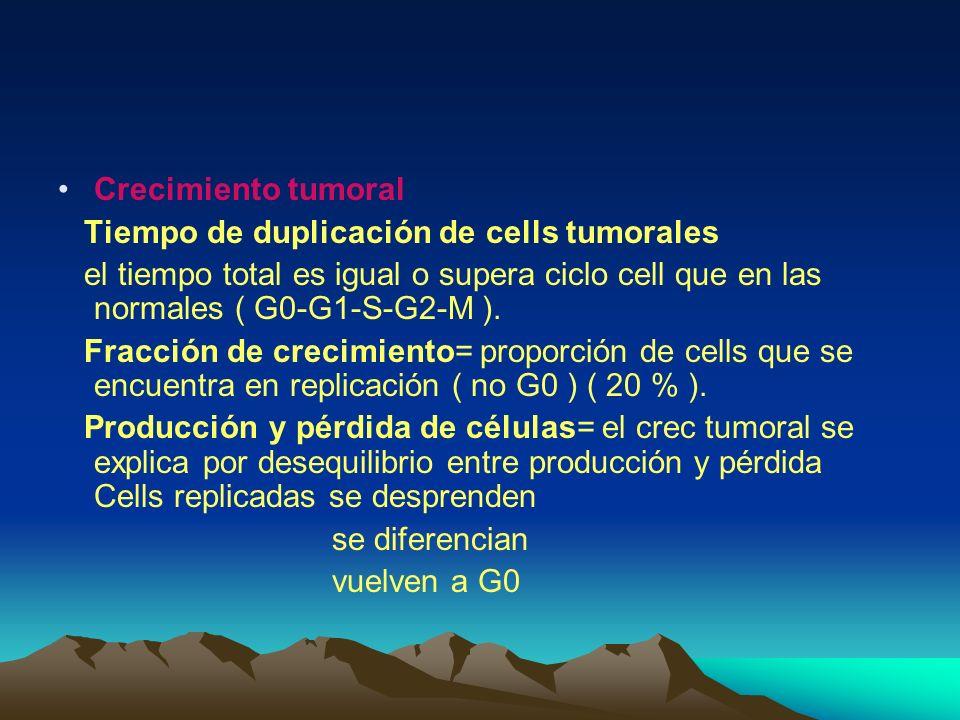 Crecimiento tumoral Tiempo de duplicación de cells tumorales. el tiempo total es igual o supera ciclo cell que en las normales ( G0-G1-S-G2-M ).