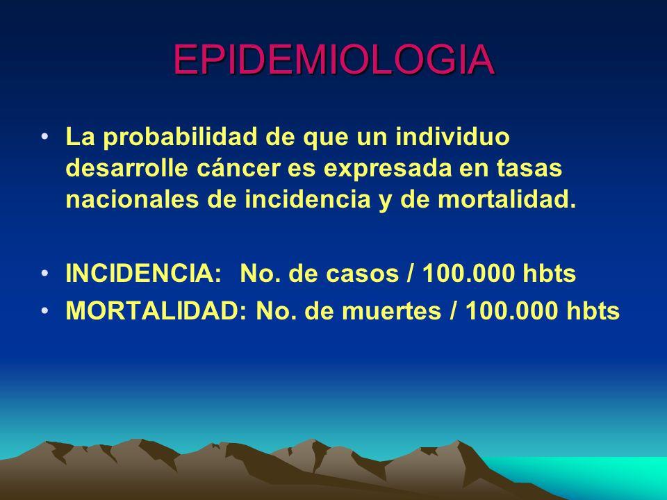 EPIDEMIOLOGIA La probabilidad de que un individuo desarrolle cáncer es expresada en tasas nacionales de incidencia y de mortalidad.
