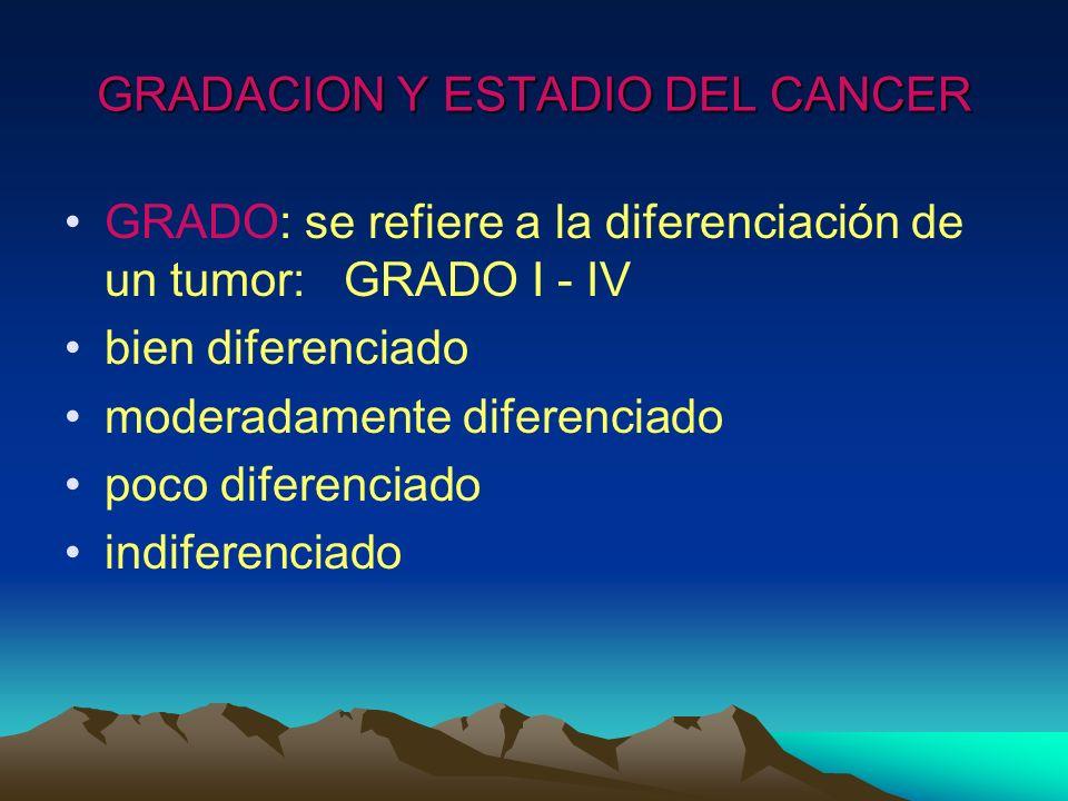 GRADACION Y ESTADIO DEL CANCER