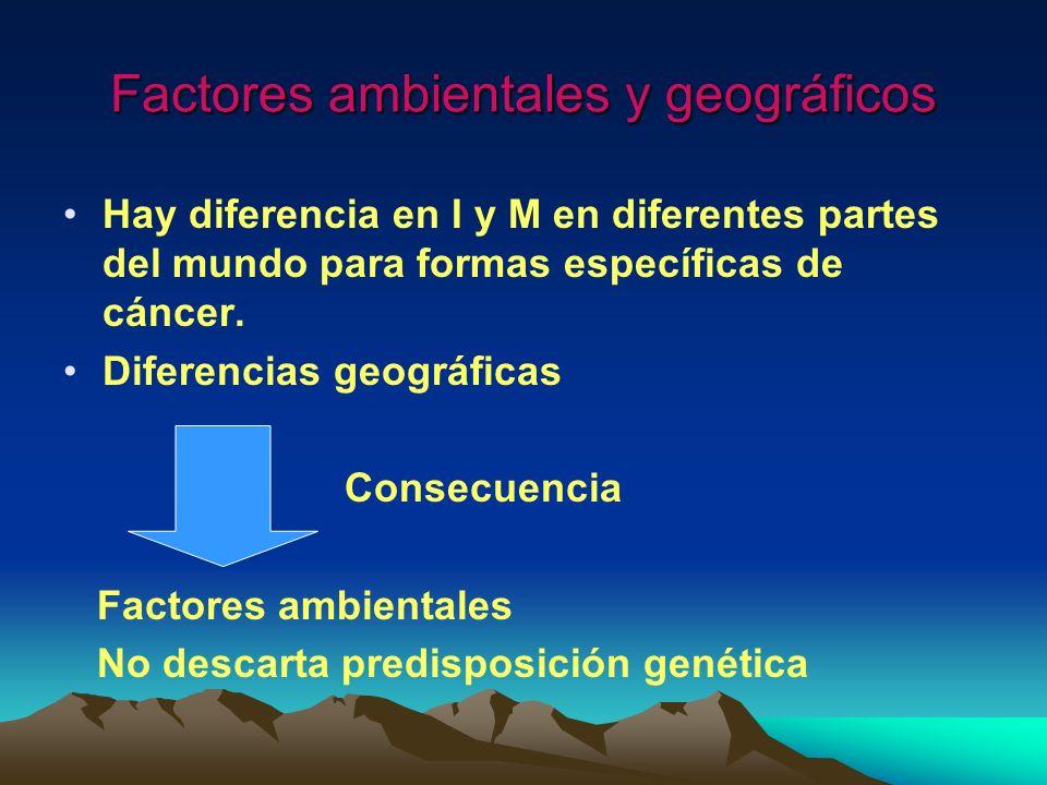 Factores ambientales y geográficos