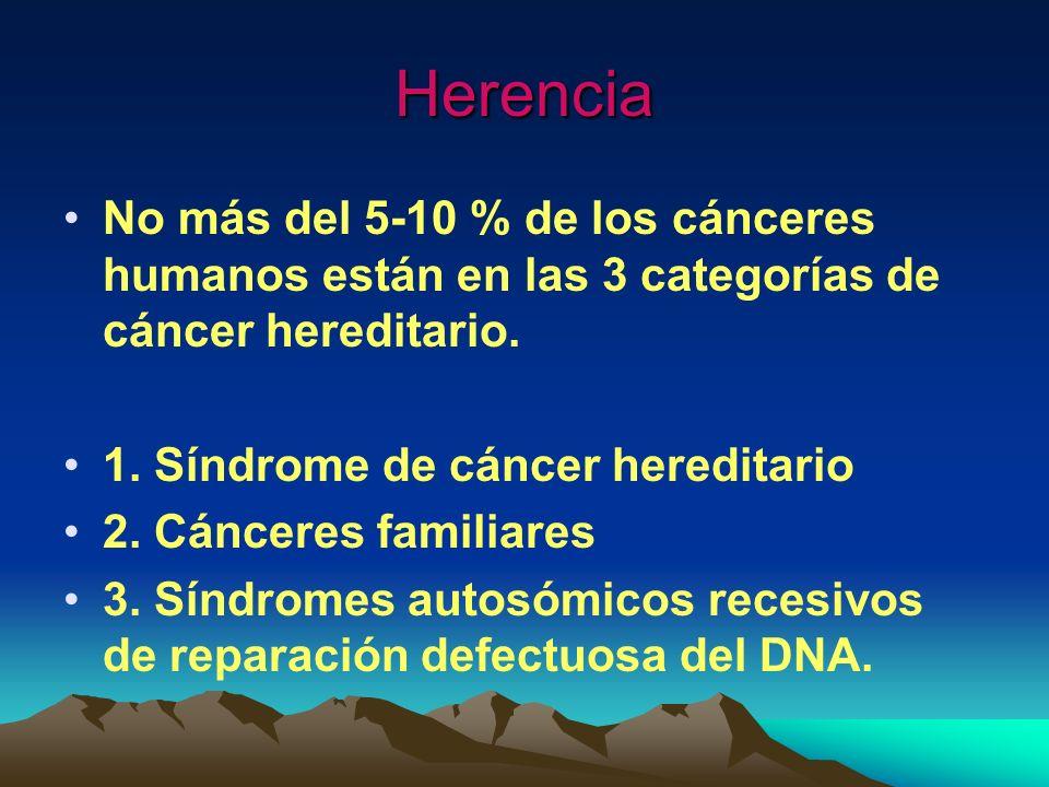 Herencia No más del 5-10 % de los cánceres humanos están en las 3 categorías de cáncer hereditario.