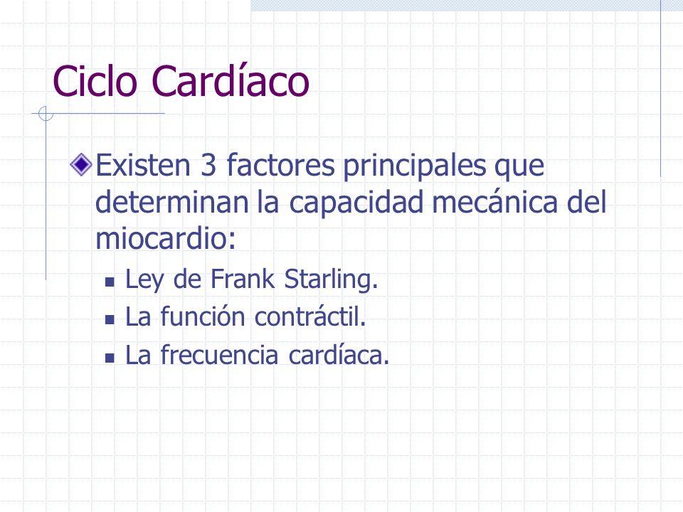Ciclo CardíacoExisten 3 factores principales que determinan la capacidad mecánica del miocardio: Ley de Frank Starling.
