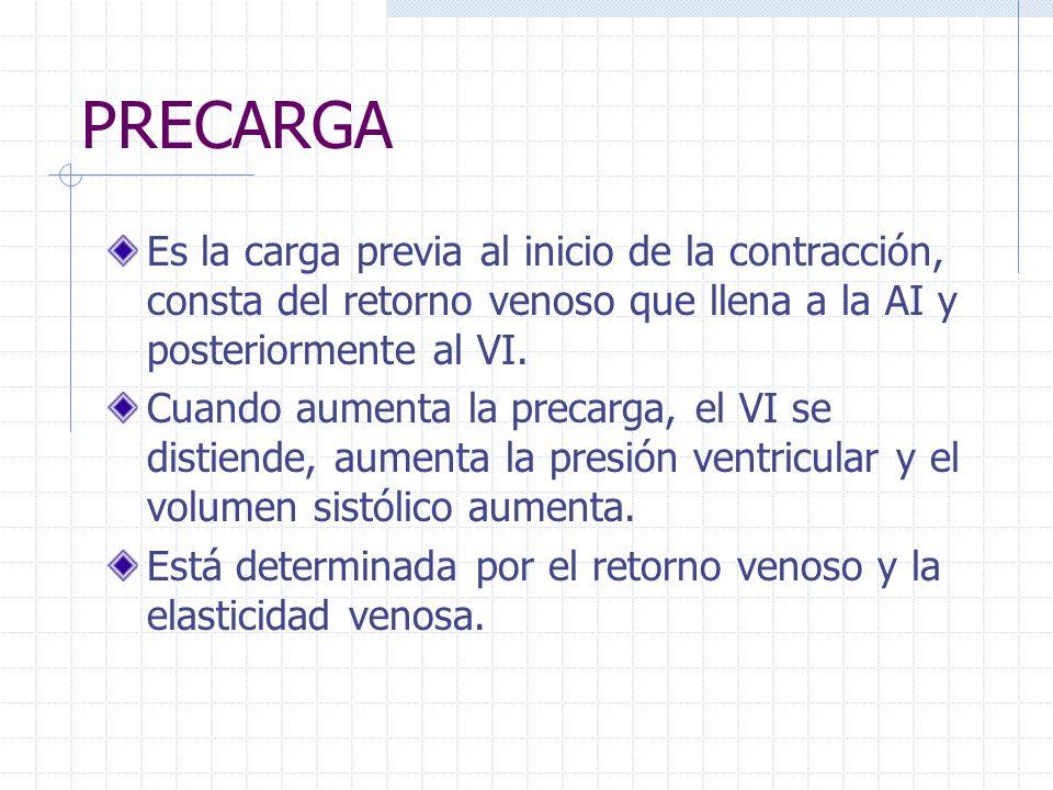 PRECARGA Es la carga previa al inicio de la contracción, consta del retorno venoso que llena a la AI y posteriormente al VI.