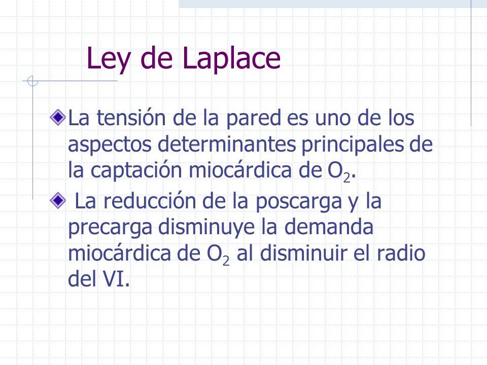 Ley de Laplace La tensión de la pared es uno de los aspectos determinantes principales de la captación miocárdica de O2.
