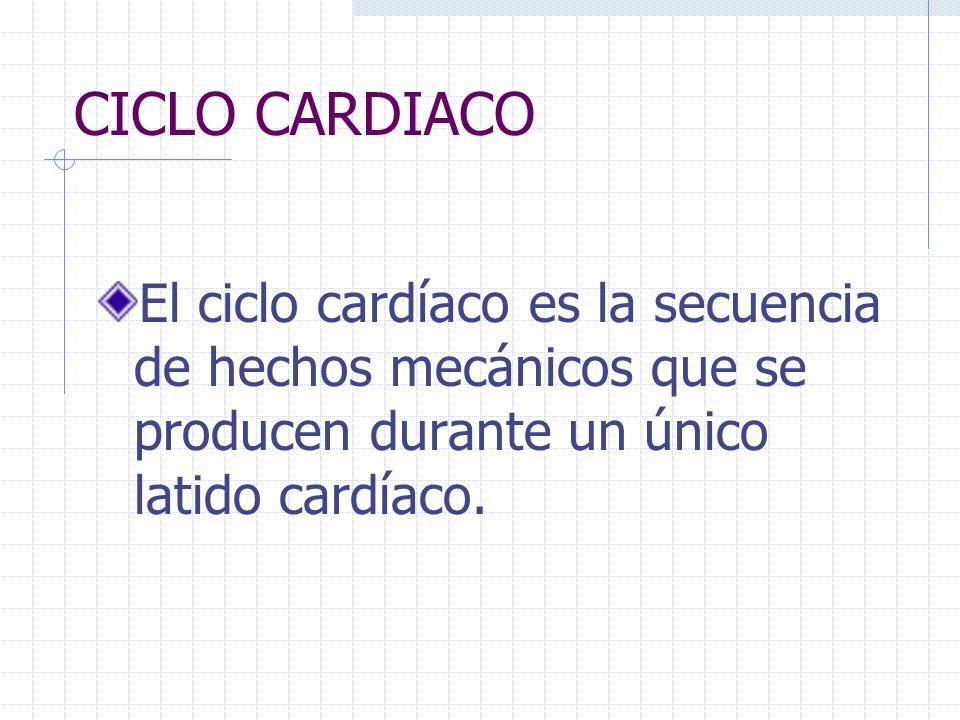 CICLO CARDIACOEl ciclo cardíaco es la secuencia de hechos mecánicos que se producen durante un único latido cardíaco.