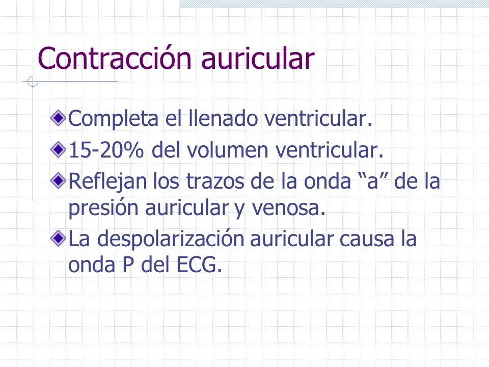 Contracción auricular