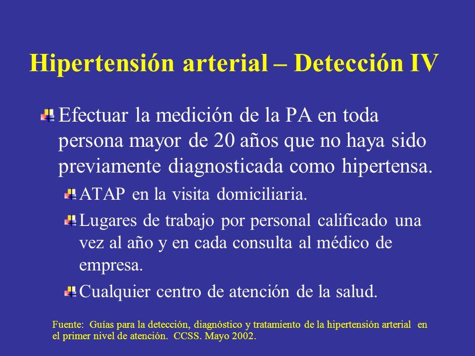 Hipertensión arterial – Detección IV
