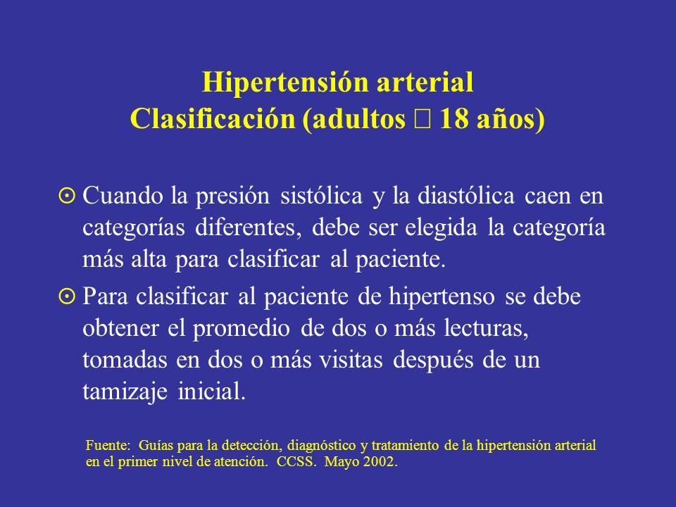Hipertensión arterial Clasificación (adultos ³ 18 años)