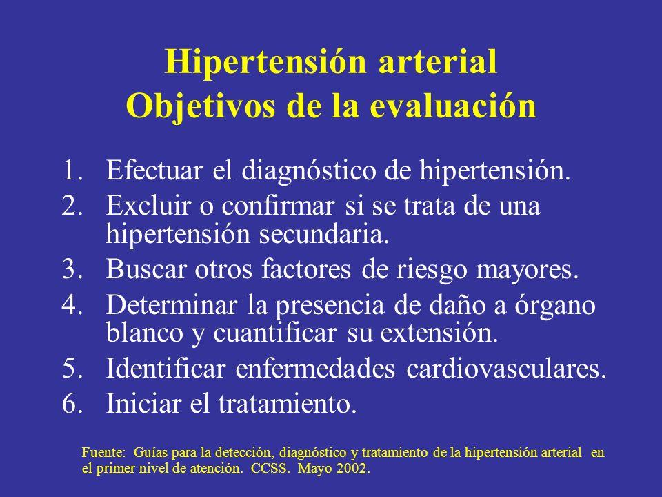 Hipertensión arterial Objetivos de la evaluación