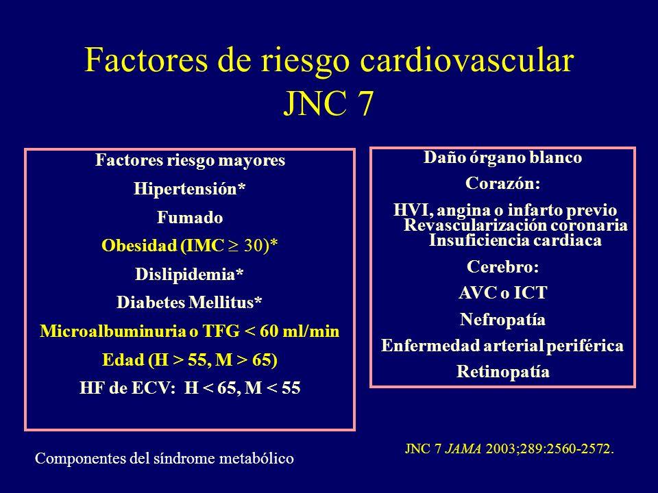 Factores de riesgo cardiovascular JNC 7
