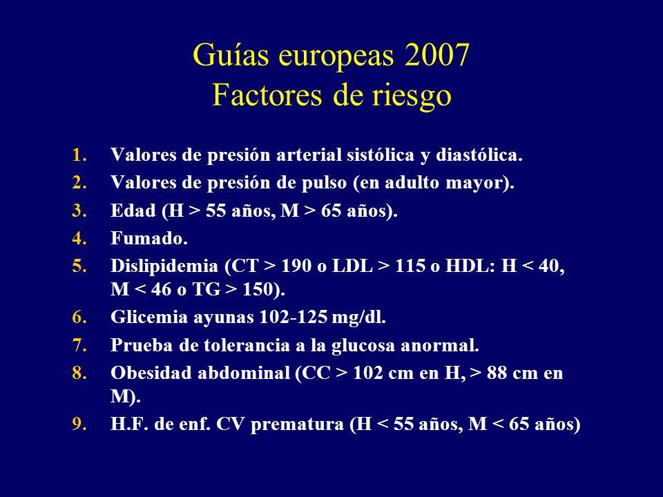 Guías europeas 2007 Factores de riesgo