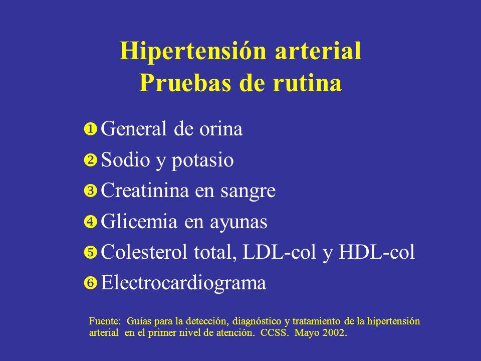 Hipertensión arterial Pruebas de rutina