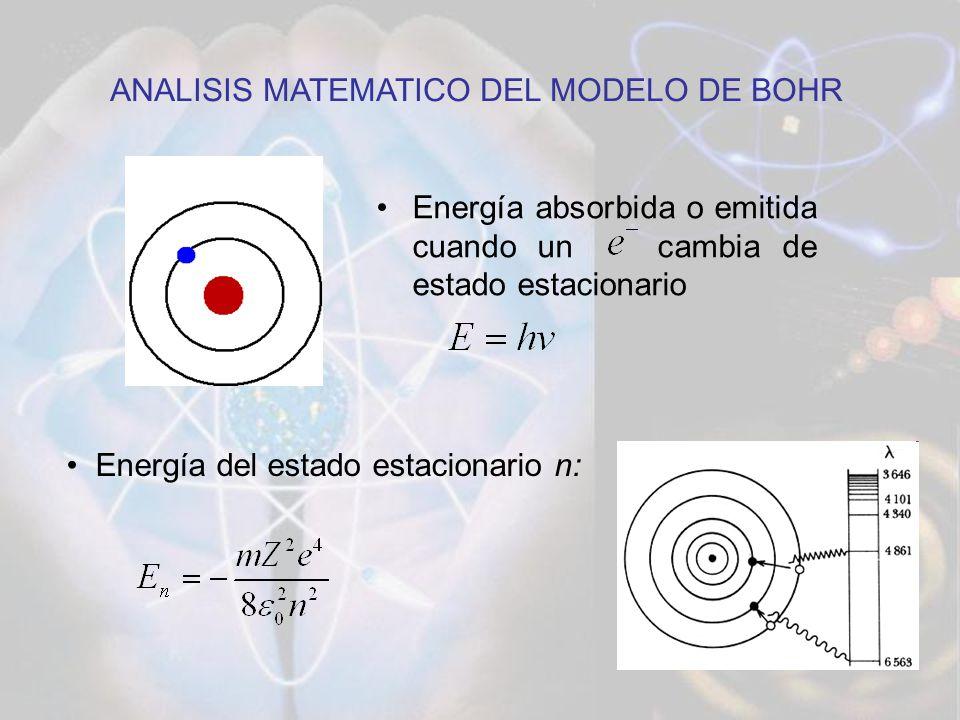 ANALISIS MATEMATICO DEL MODELO DE BOHR