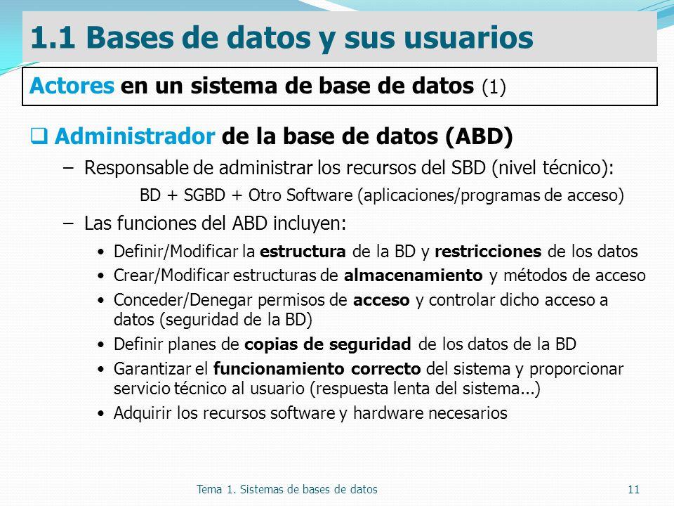 BD + SGBD + Otro Software (aplicaciones/programas de acceso)