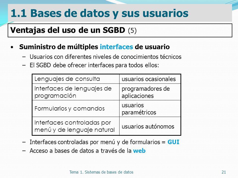 1.1 Bases de datos y sus usuarios