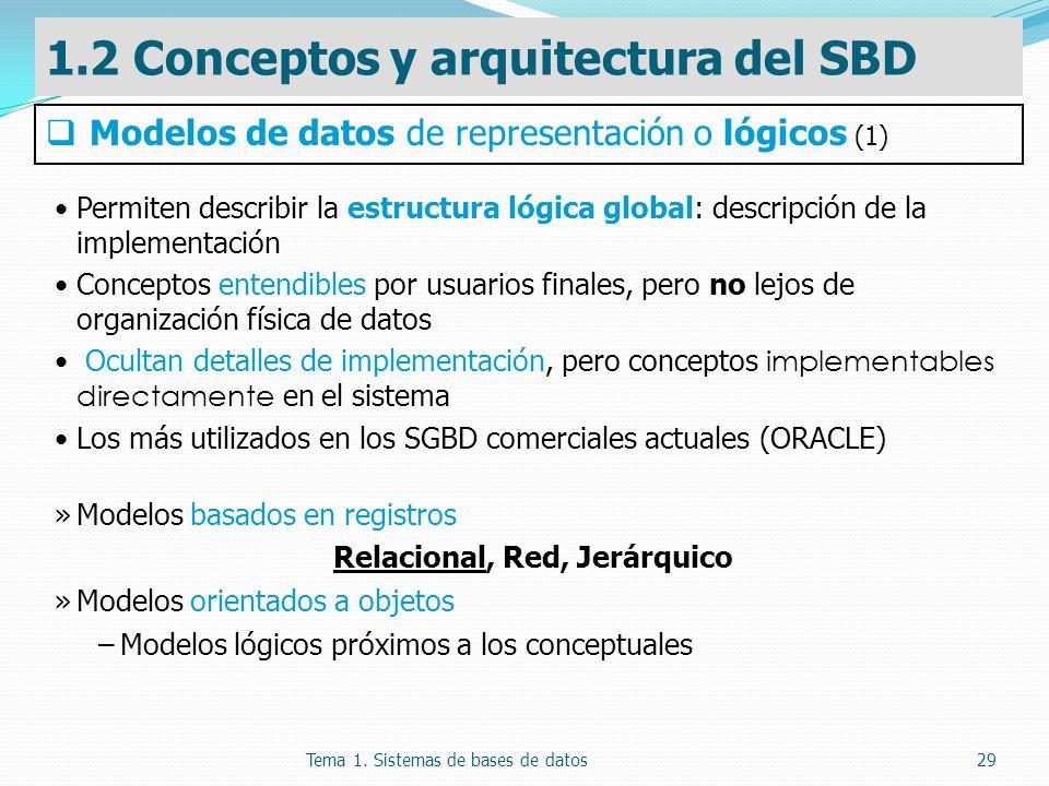 Relacional, Red, Jerárquico