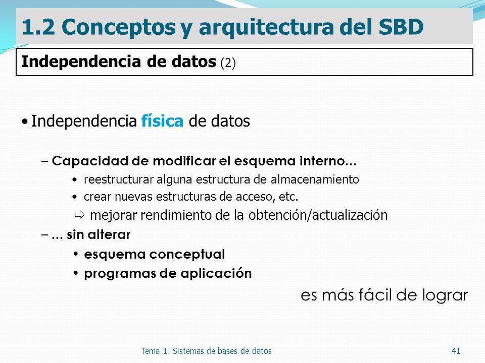 1.2 Conceptos y arquitectura del SBD