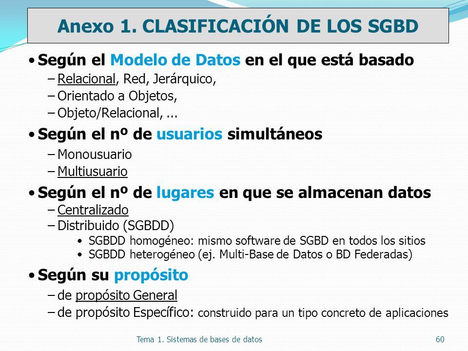 Anexo 1. CLASIFICACIÓN DE LOS SGBD