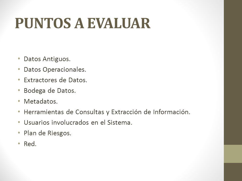 PUNTOS A EVALUAR Datos Antiguos. Datos Operacionales.