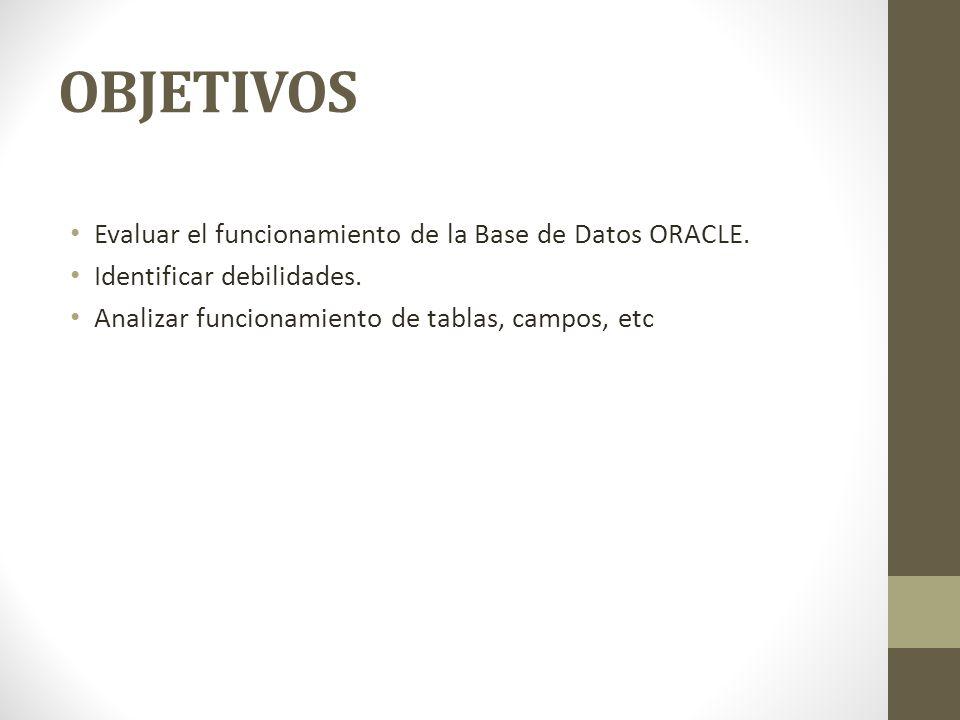 OBJETIVOS Evaluar el funcionamiento de la Base de Datos ORACLE.