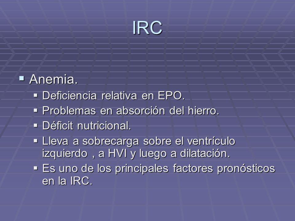 IRC Anemia. Deficiencia relativa en EPO.