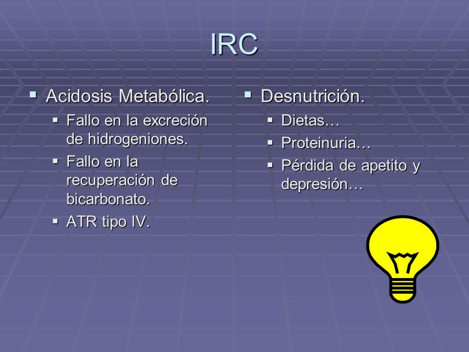 IRC Acidosis Metabólica. Desnutrición.