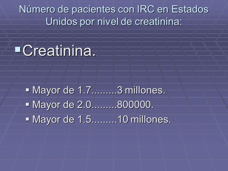 Número de pacientes con IRC en Estados Unidos por nivel de creatinina: