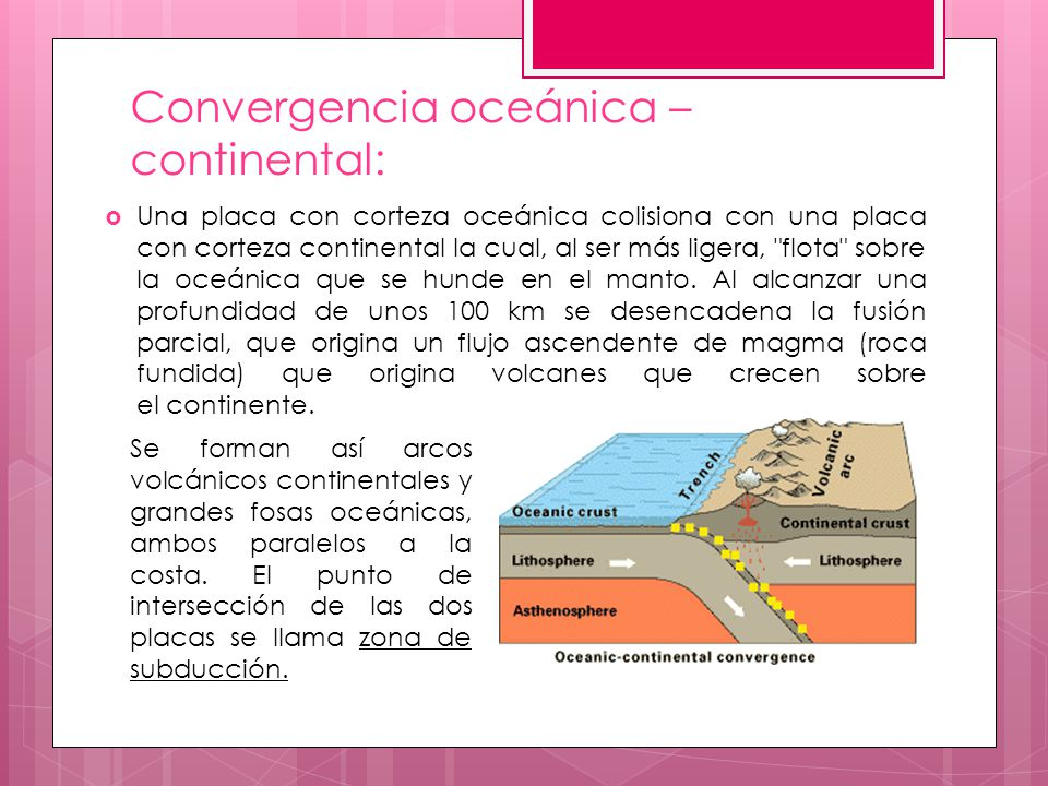 Convergencia oceánica – continental: