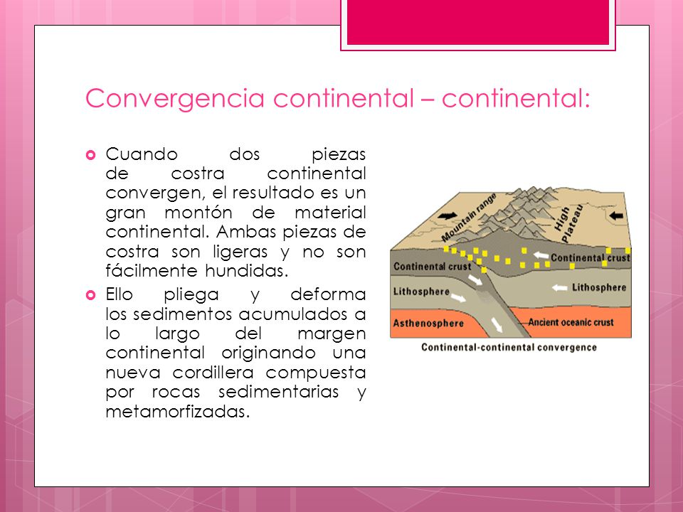 Convergencia continental – continental: