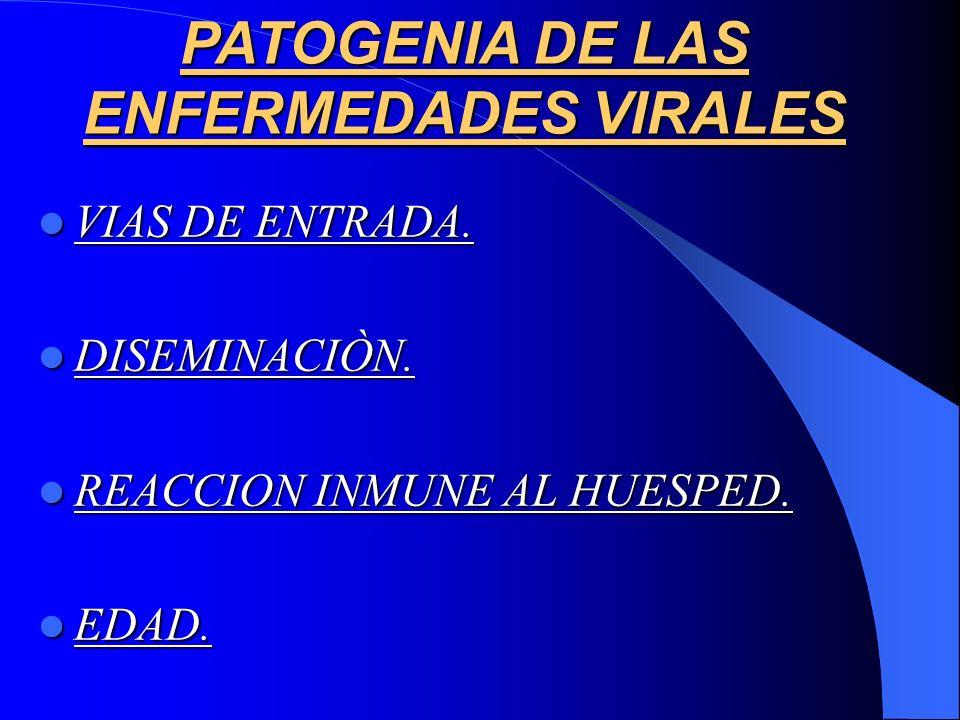 PATOGENIA DE LAS ENFERMEDADES VIRALES