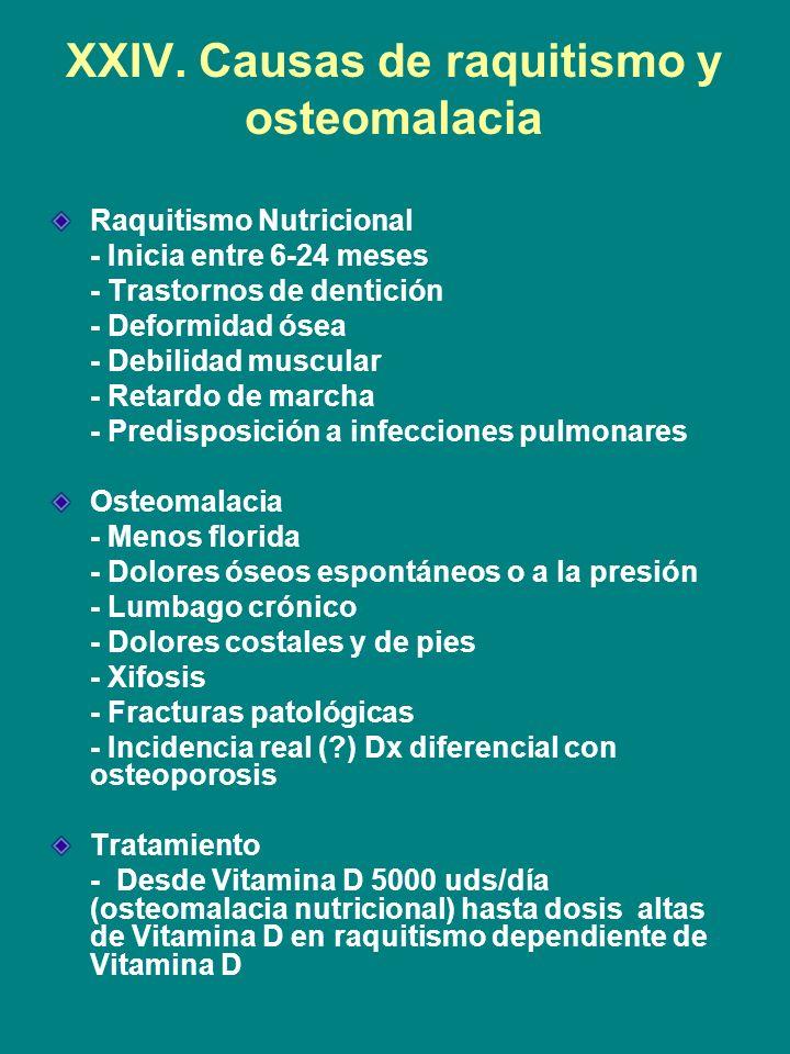 XXIV. Causas de raquitismo y osteomalacia
