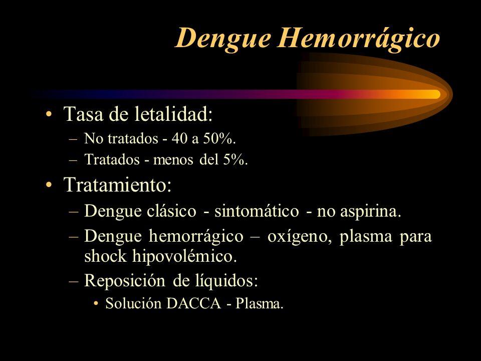 Dengue Hemorrágico Tasa de letalidad: Tratamiento: