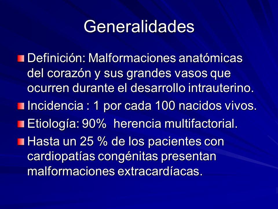 Generalidades Definición: Malformaciones anatómicas del corazón y sus grandes vasos que ocurren durante el desarrollo intrauterino.