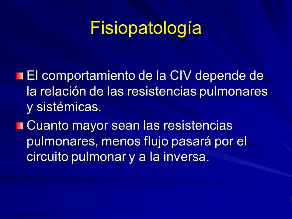 Fisiopatología El comportamiento de la CIV depende de la relación de las resistencias pulmonares y sistémicas.