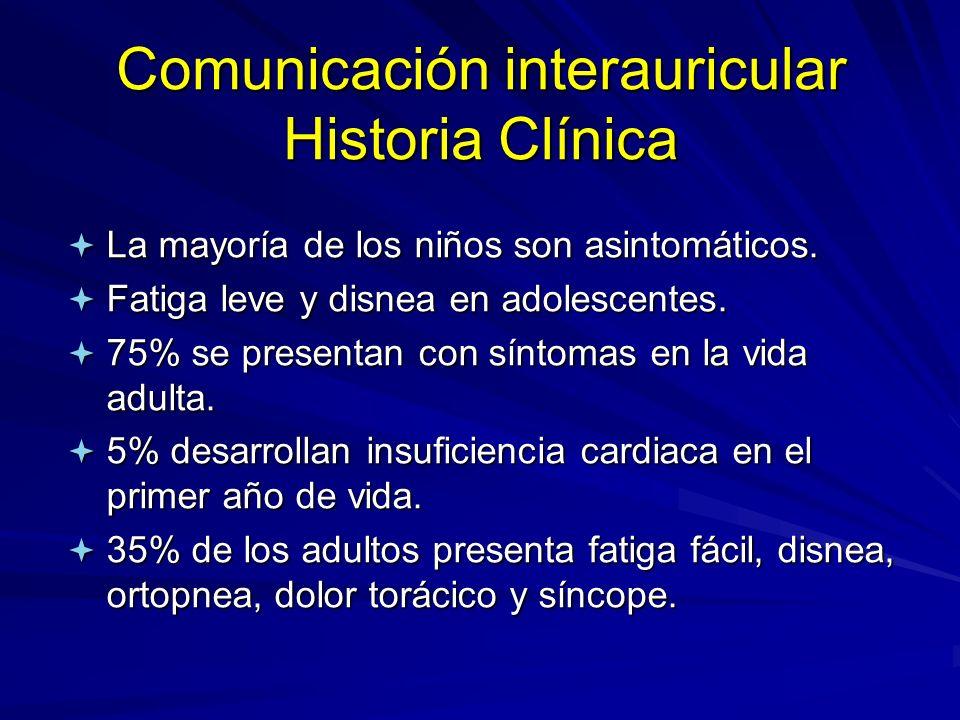 Comunicación interauricular Historia Clínica