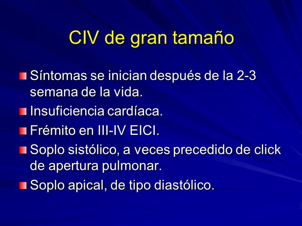 CIV de gran tamaño Síntomas se inician después de la 2-3 semana de la vida. Insuficiencia cardíaca.