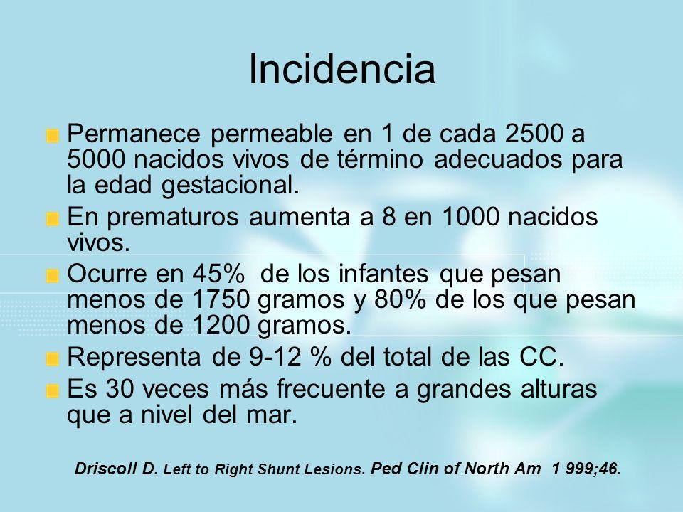 Incidencia Permanece permeable en 1 de cada 2500 a 5000 nacidos vivos de término adecuados para la edad gestacional.