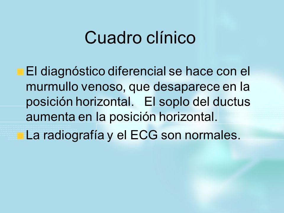 Cuadro clínico