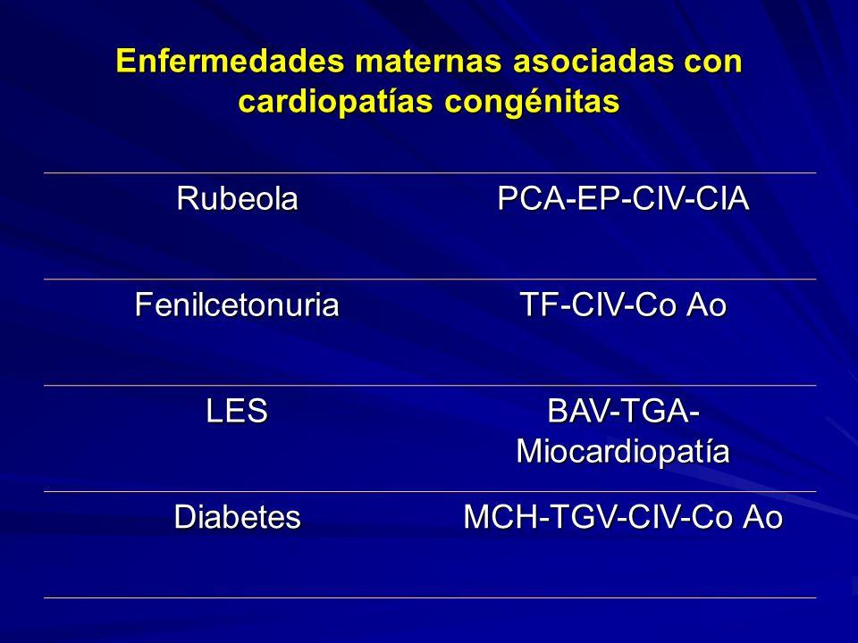 Enfermedades maternas asociadas con cardiopatías congénitas